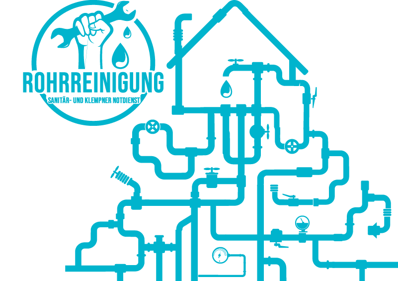 Rohrreinigung Bergedorf (21033)